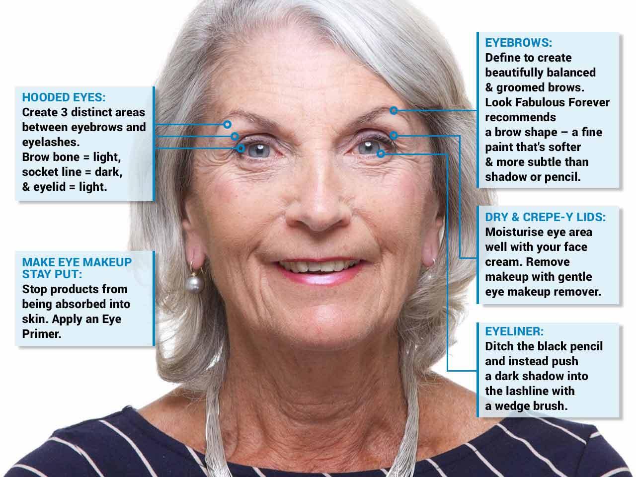 Fennel reccomend Bare minerals for mature skin