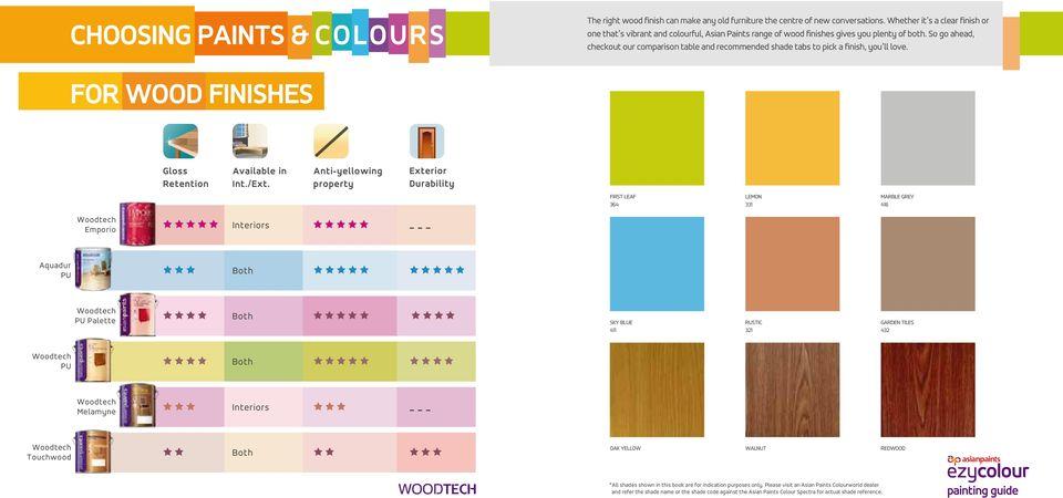 Home P. reccomend Asian paint colour card